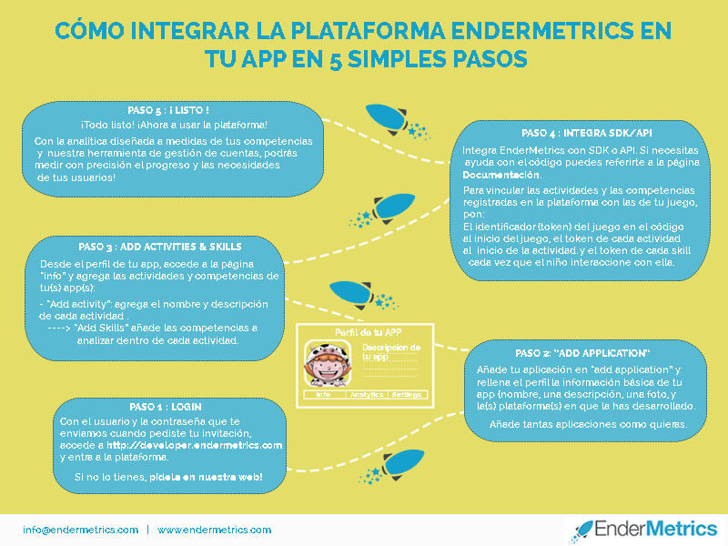 GUIA ENDERMETRICS USE ES